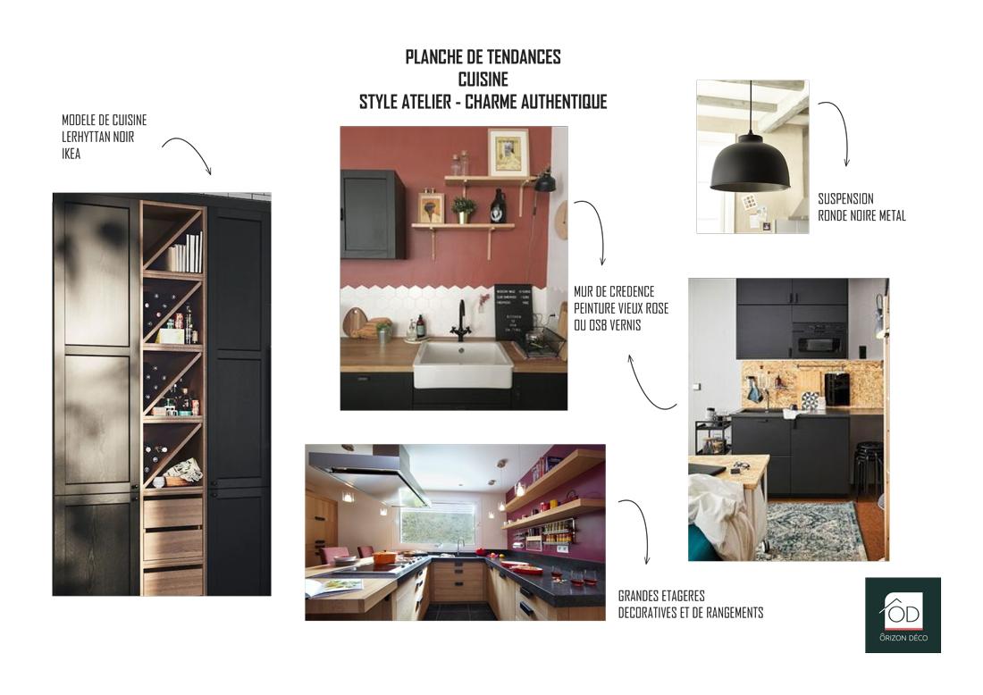 Planche de tendance cuisine terracotta